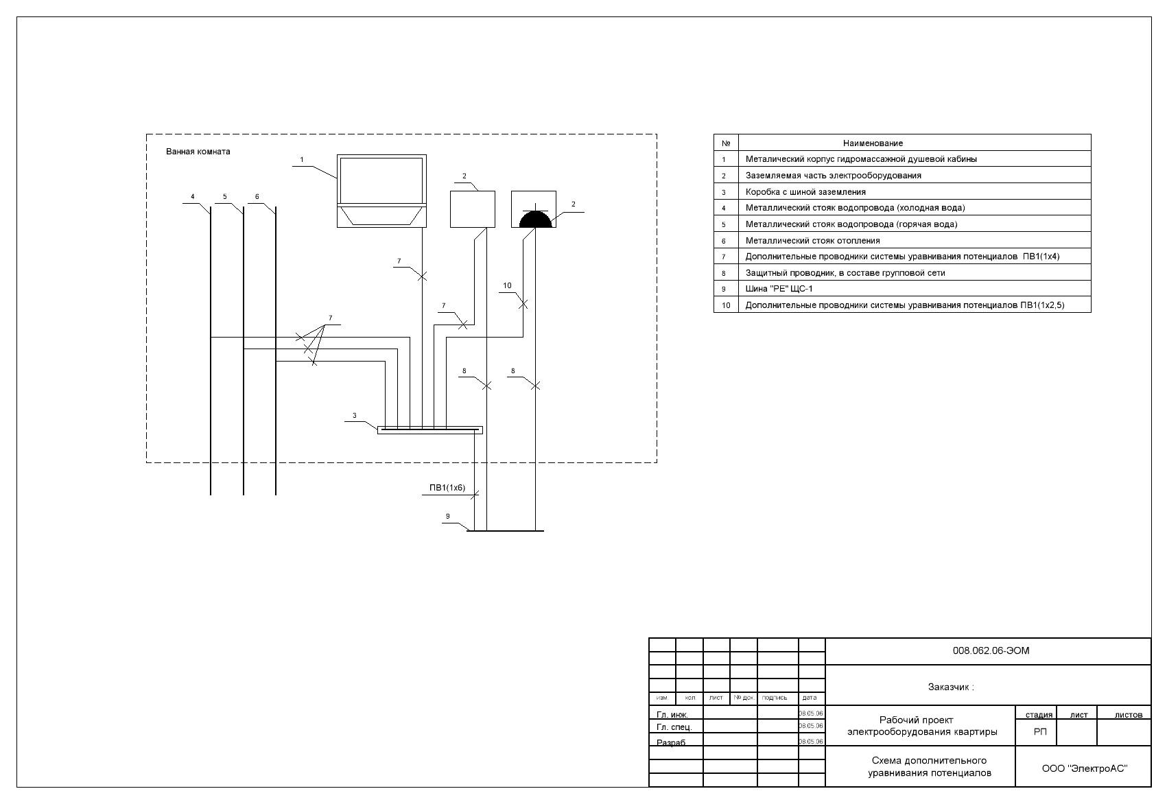 Схема уравнивания потенциалов для квартиры