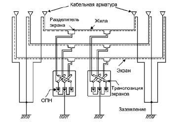 Схема заземления металлического экрана КИП