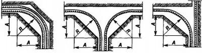 Радиус поворота кабельной линии