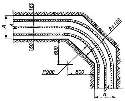 Радиус поворота кабеля
