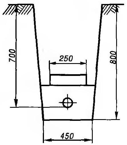 минимальное сечение кабелей при прокладка кабелей в земле