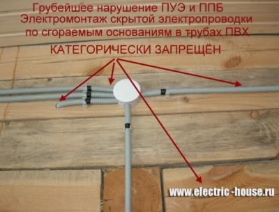 Электромонтаж скрытой электропроводки