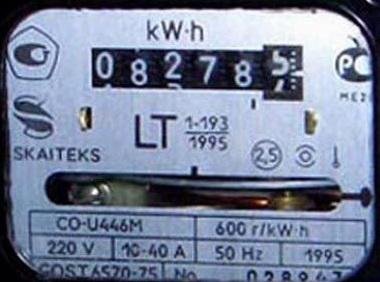 Цены за электричество