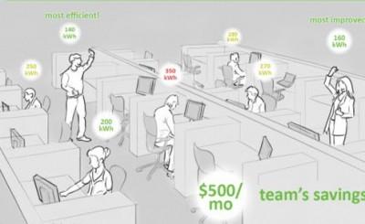 Экономия электроэнергии в офисе.