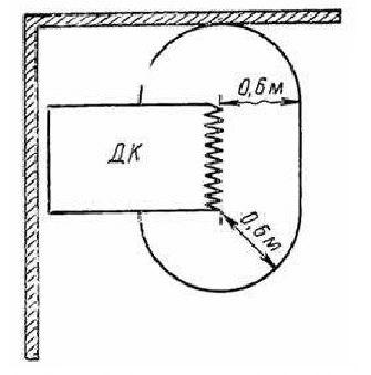 Методы измерения освещенности ГОСТ Р 55964-2014 Лифты.