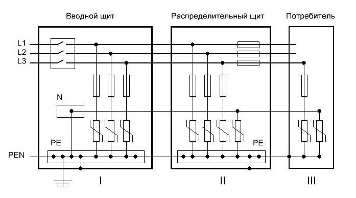 """,""elektroas.ru"