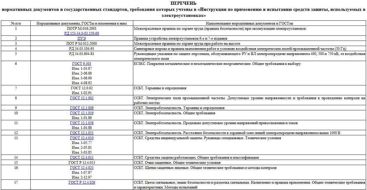 Инструкция По Электробезопасности При Выполнении Электромонтажных Работ