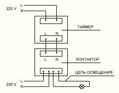 Схема подключения контактора.