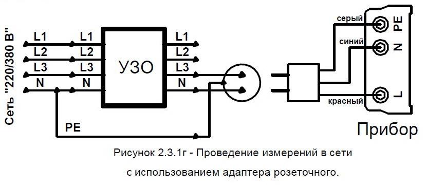 Проверка Прибора Для Контроля Сопротивления Цепи Фаза Нуль М417