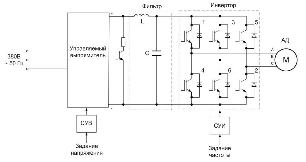 Рис.1 Силовая схема