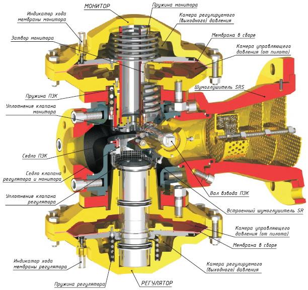регулятор давления газа для газового баллона