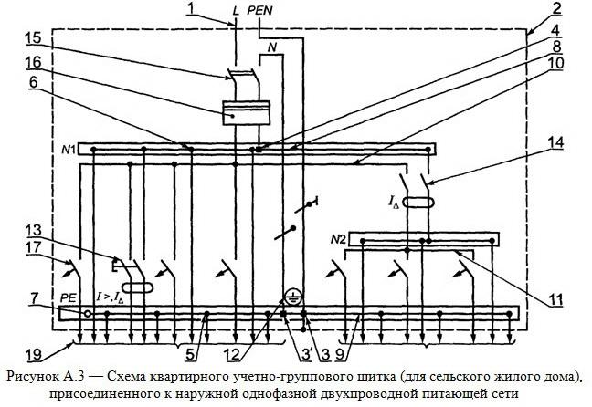 Рисунок А.3 — Схема