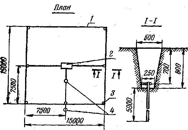 термобелье изготавливается правило установки заземлений линии 10 кв термобелья