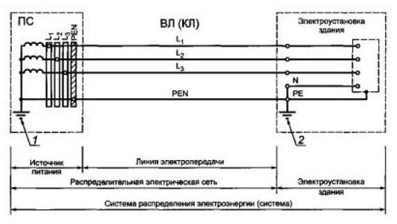 Посмотрите на схему системы