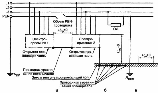shagovoe_napryagenie_2.jpg
