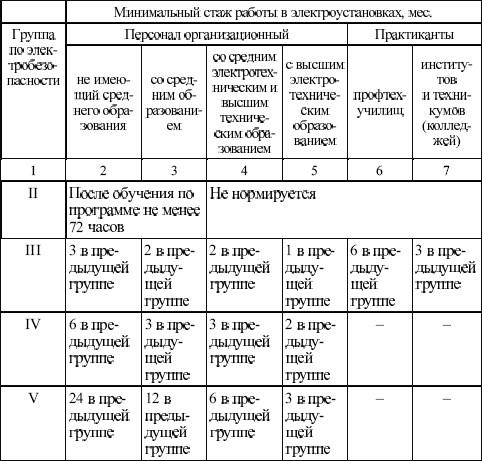 Приказ 664 МВД РФ ГИБДД и его положительные стороны.