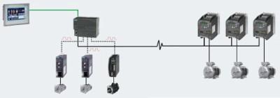современный метод управления асинхронными и синхронными двигателями
