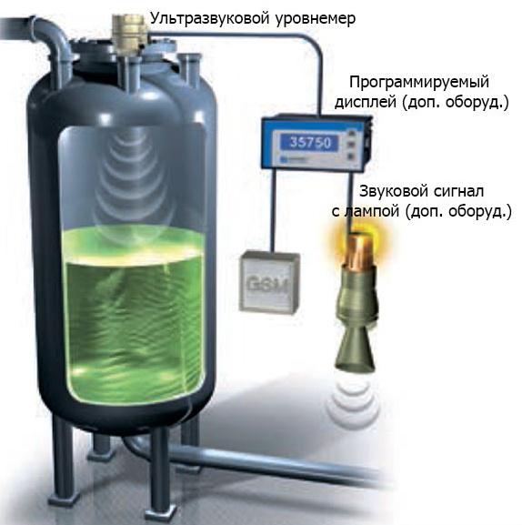 Ультразвуковой датчик уровня жидкости