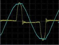 гармонические искажения тока