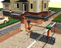 Дренажная система загородного дома