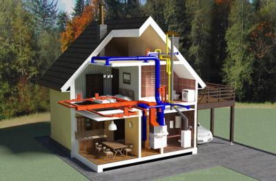 воздушное отопление загородного дома