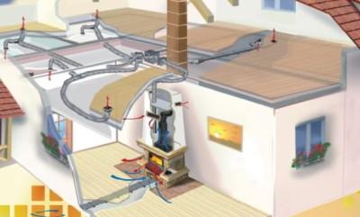 Преимущества воздушного отопления для загородного дома