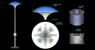 Гибридный фонарь Eco-Mushroom