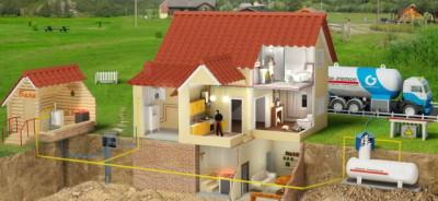газификации загородных домов