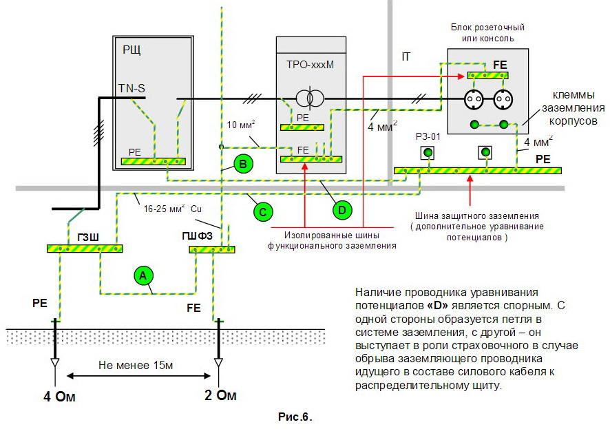 выполняется двухпроводная система электроснабжения без заземления что делать
