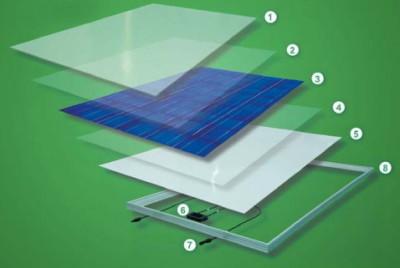закаленное стекло для солнечных батарей