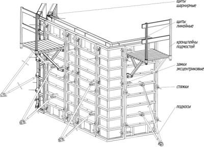 модульная алюминиевая опалубка
