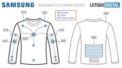 Одежда заряжает смартфоны