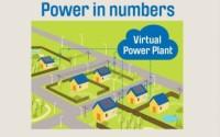 Виртуальная электростация