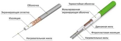 Особенности конструкции греющего кабеля