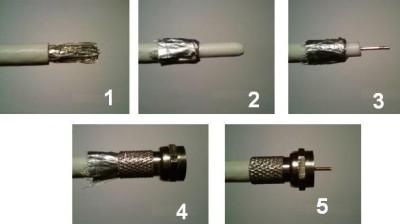 Снятие изоляции и зачистка края антенного кабеля