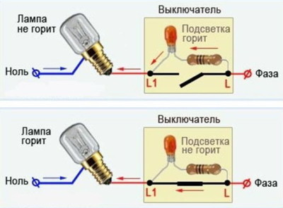 Почему мерцают светодиодные лампы