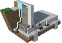 гидроизоляция фундамента